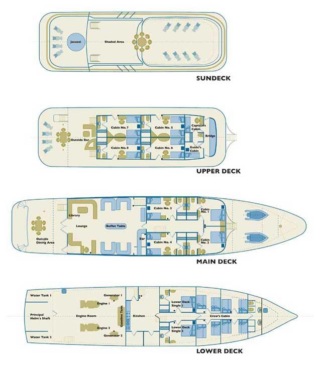 Galapogos-Odyssey Deck Plan